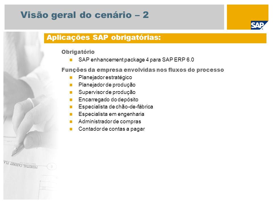 Visão geral do cenário – 2 Obrigatório SAP enhancement package 4 para SAP ERP 6.0 Funções da empresa envolvidas nos fluxos do processo Planejador estr