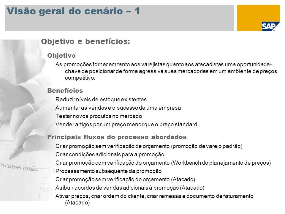 Visão geral do cenário – 2 Obrigatório SAP enhancement package 3 para SAP ERP 6.0 Funções da empresa envolvidas nos fluxos do processo Planejador de promoções no comércio Planejador de promoções no comércio – Usuário avançado Planejador de promoções no comércio - Gerente Comprador sazonal no comércio – Usuário avançado Encarregado do depósito no comércio Administrador de loja comercial Vendedor Comprador não sazonal no comércio Aplicações SAP obrigatórias: