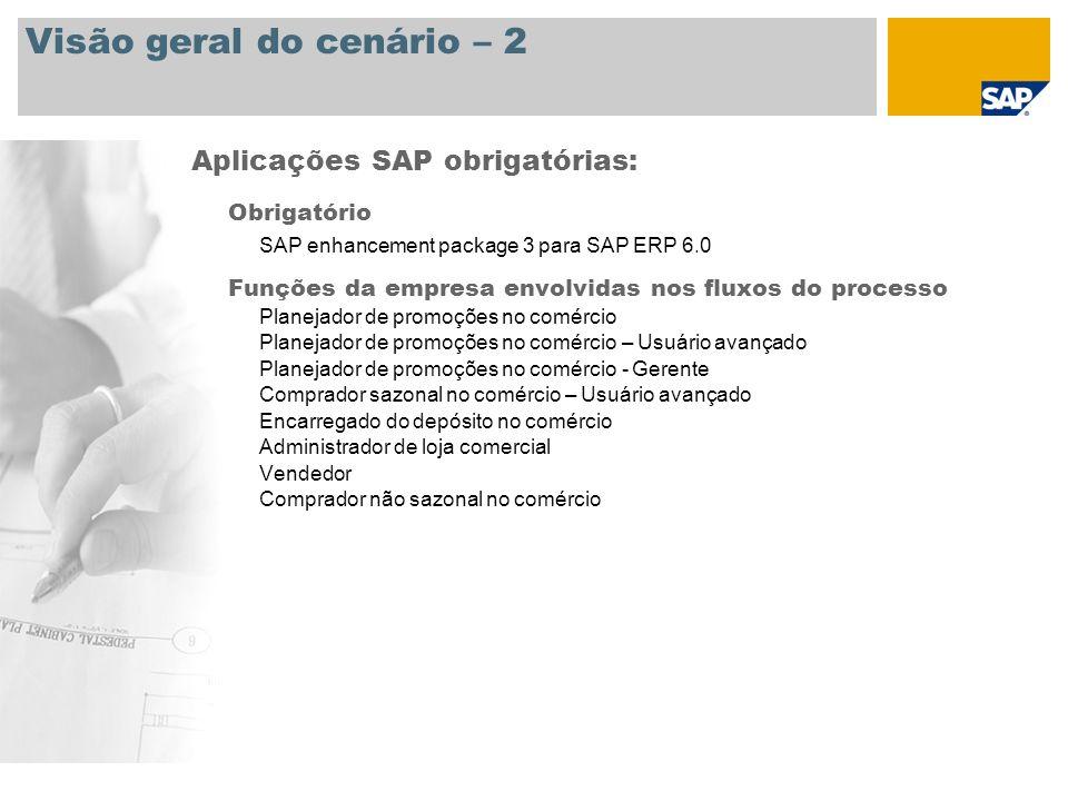 Visão geral do cenário – 2 Obrigatório SAP enhancement package 3 para SAP ERP 6.0 Funções da empresa envolvidas nos fluxos do processo Planejador de p