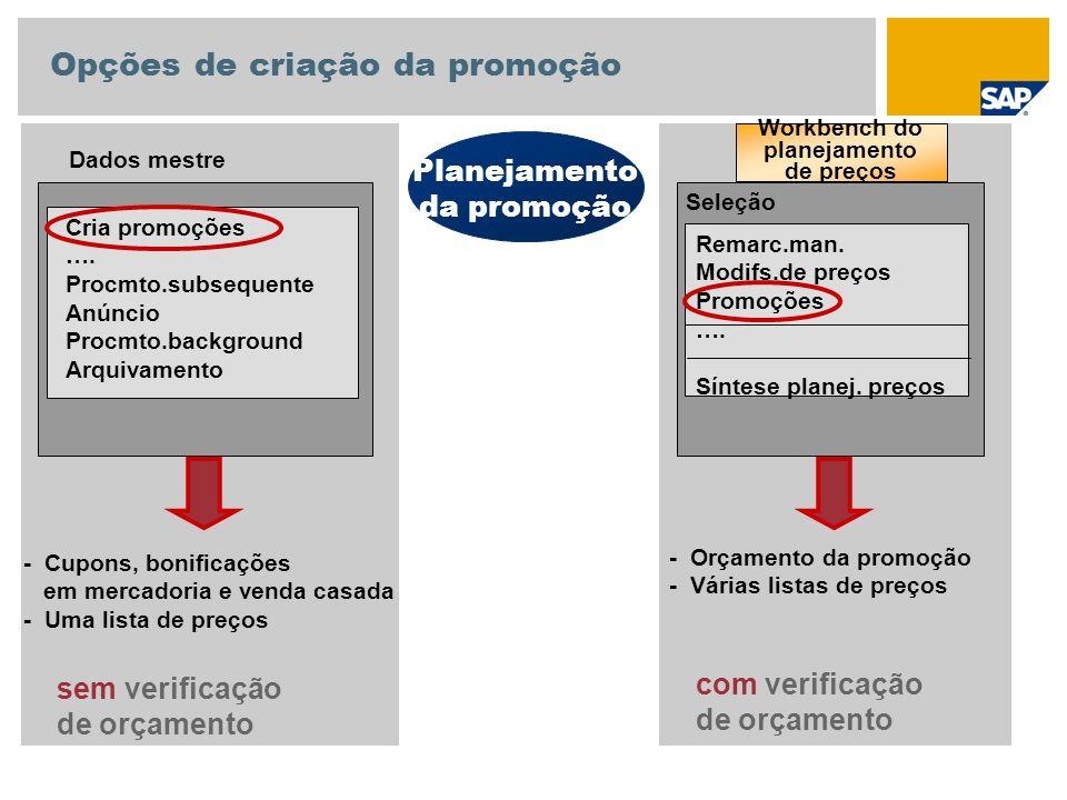 Processamento subsequente Criar promoção Atribuir grupos de pontos Atribuições adicionais Inserir dados da promoção Inserir dados de planejamento Planejamento da quantidade Planejamento de preços Com base no período Nível superior.
