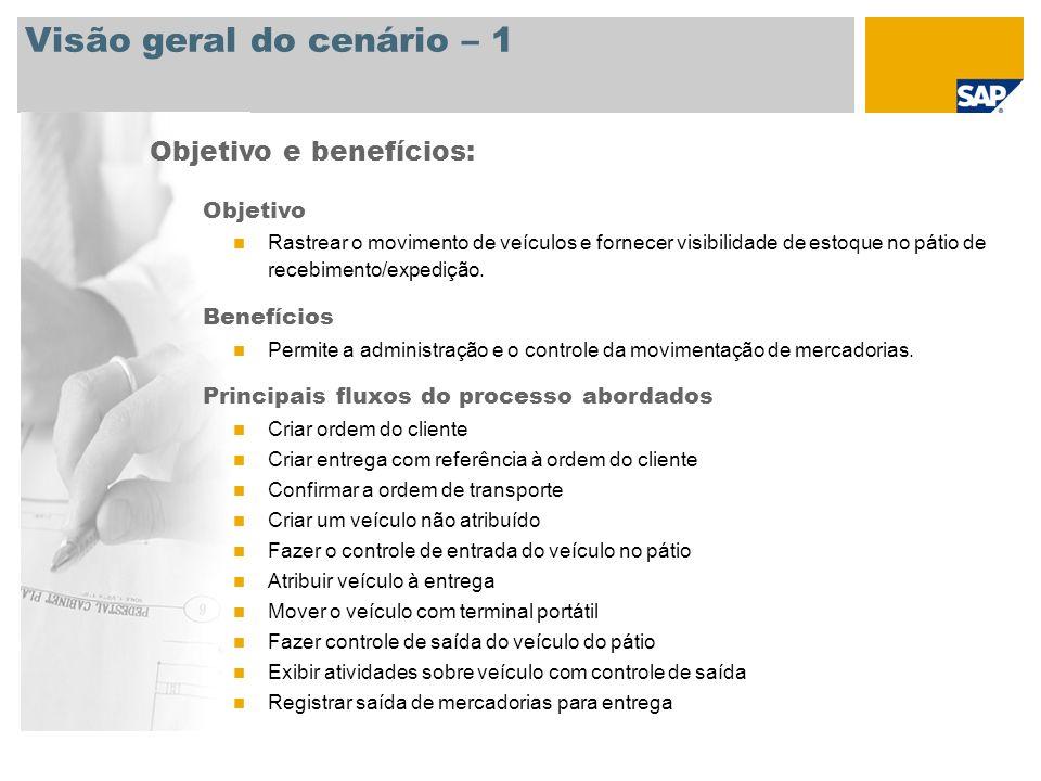 Visão geral do cenário – 2 Obrigatório SAP Enhancement Package 4 for SAP ERP 6.0 Funções da empresa envolvidas nos processos Encarregado do depósito Adminstrador de vendas CPWD: Especialista em gestão de pátios Administrador de faturamento Aplicações SAP necessárias:
