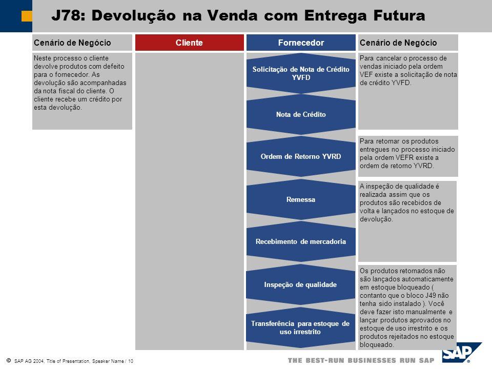 SAP AG 2004, Title of Presentation, Speaker Name / 10 J78: Devolução na Venda com Entrega Futura Cenário de NegócioClienteFornecedorCenário de Negócio