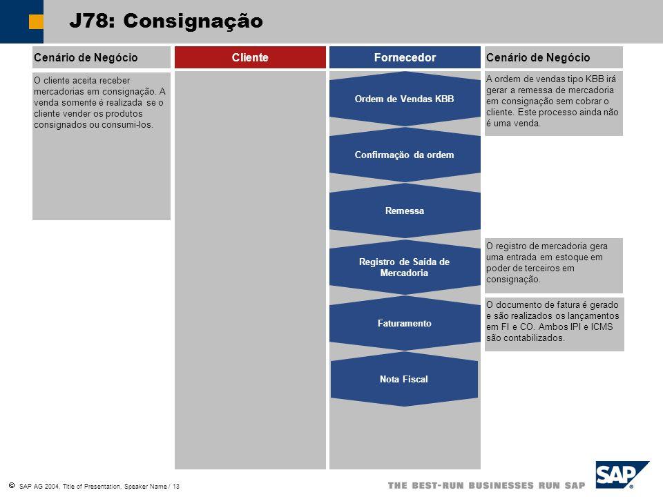 SAP AG 2004, Title of Presentation, Speaker Name / 13 Cenário de NegócioClienteFornecedorCenário de Negócio A ordem de vendas tipo KBB irá gerar a rem