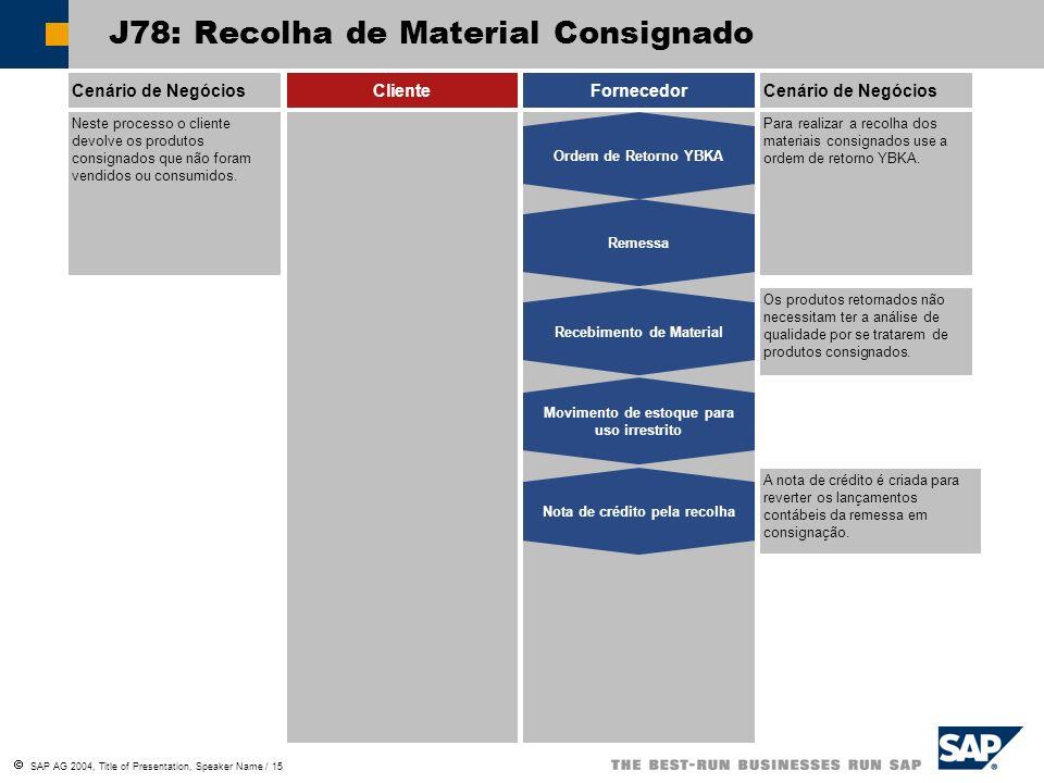 SAP AG 2004, Title of Presentation, Speaker Name / 15 J78: Recolha de Material Consignado Cenário de NegóciosClienteFornecedorCenário de Negócios Nest