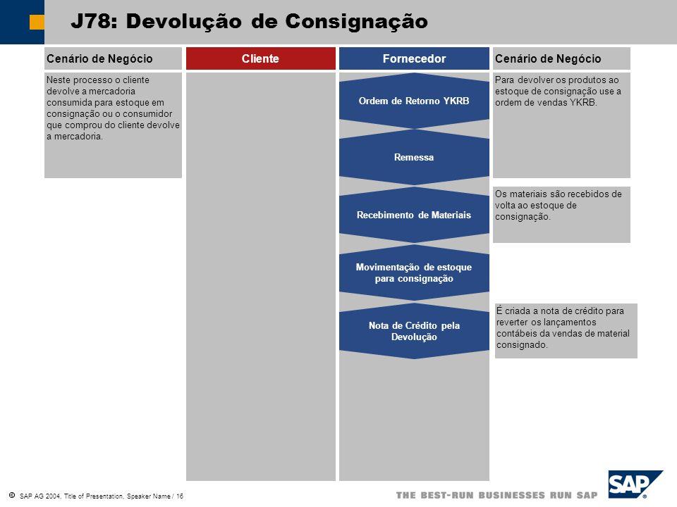 SAP AG 2004, Title of Presentation, Speaker Name / 16 J78: Devolução de Consignação Cenário de NegócioClienteFornecedorCenário de Negócio Neste proces