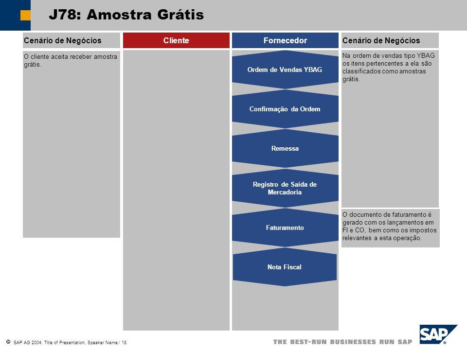 SAP AG 2004, Title of Presentation, Speaker Name / 18 J78: Amostra Grátis Cenário de NegóciosClienteFornecedorCenário de Negócios Na ordem de vendas t