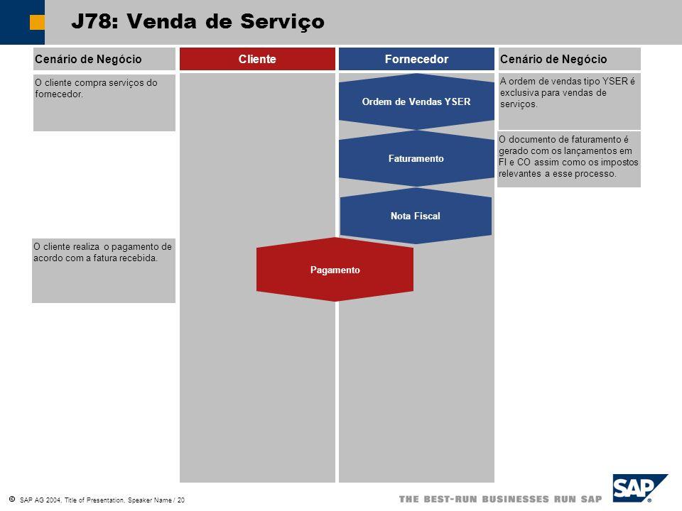 SAP AG 2004, Title of Presentation, Speaker Name / 20 J78: Venda de Serviço Cenário de NegócioClienteFornecedorCenário de Negócio A ordem de vendas ti