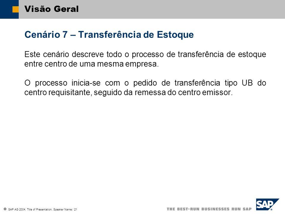 SAP AG 2004, Title of Presentation, Speaker Name / 21 Visão Geral Cenário 7 – Transferência de Estoque Este cenário descreve todo o processo de transf
