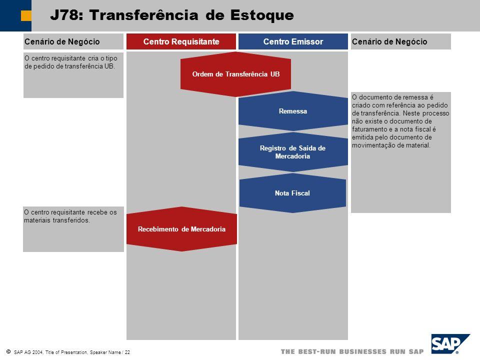 SAP AG 2004, Title of Presentation, Speaker Name / 22 J78: Transferência de Estoque Cenário de NegócioCentro RequisitanteCentro EmissorCenário de Negó