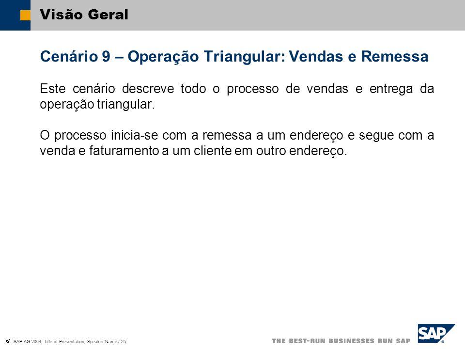 SAP AG 2004, Title of Presentation, Speaker Name / 25 Visão Geral Cenário 9 – Operação Triangular: Vendas e Remessa Este cenário descreve todo o proce