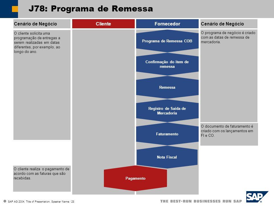 SAP AG 2004, Title of Presentation, Speaker Name / 28 J78: Programa de Remessa Cenário de NegócioClienteFornecedorCenário de Negócio O programa de neg