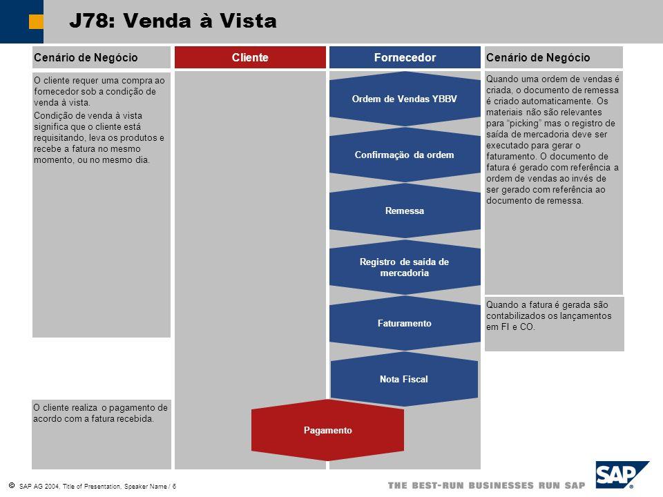 SAP AG 2004, Title of Presentation, Speaker Name / 6 J78: Venda à Vista Cenário de NegócioClienteFornecedorCenário de Negócio Quando uma ordem de vend
