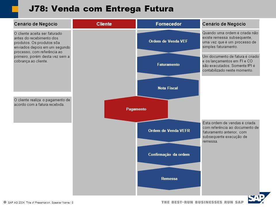 SAP AG 2004, Title of Presentation, Speaker Name / 9 Cenário de NegócioClienteFornecedorCenário de Negócio O documento de fatura é gerado e os lançamentos em FI e CO são realizados.