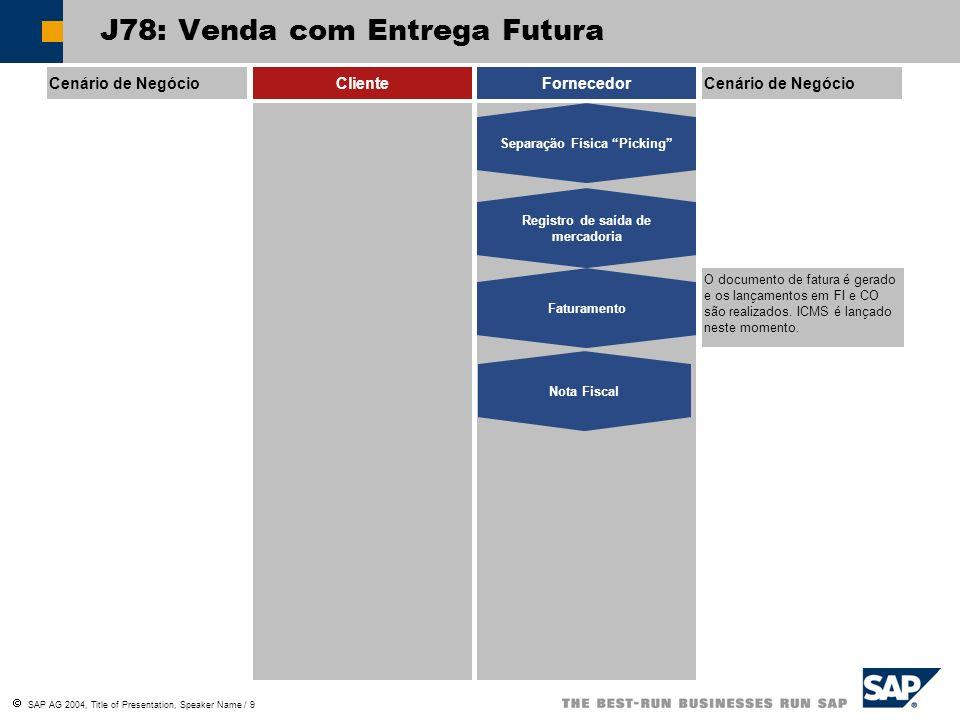 SAP AG 2004, Title of Presentation, Speaker Name / 10 J78: Devolução na Venda com Entrega Futura Cenário de NegócioClienteFornecedorCenário de Negócio Neste processo o cliente devolve produtos com defeito para o fornecedor.