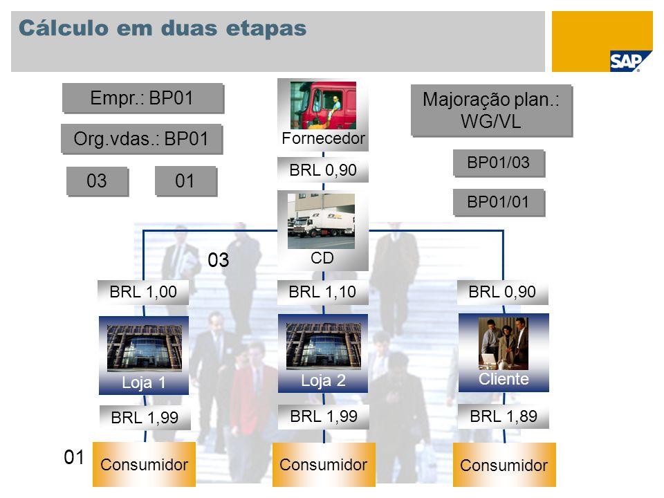 Cálculo em duas etapas Empr.: BP01 Org.vdas.: BP01 03 01 Majoração plan.: WG/VL BP01/03 BP01/01 03 01 Fornecedor CD BRL 0,90 BRL 1,10BRL 1,00 BRL 1,99