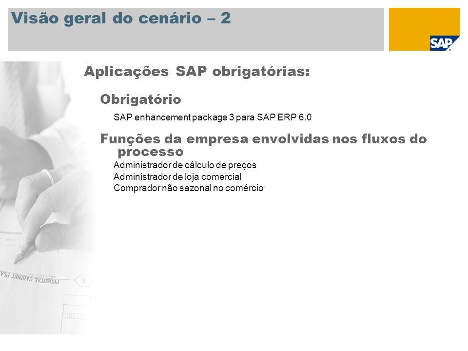 Visão geral do cenário – 2 Obrigatório SAP enhancement package 3 para SAP ERP 6.0 Funções da empresa envolvidas nos fluxos do processo Administrador d