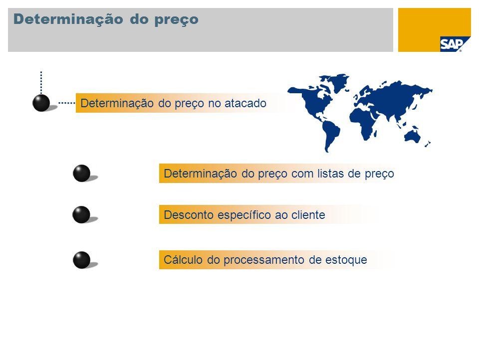 Cálculo do preço de venda: Bases Condições MM Preço de venda Condições SD Preço de venda Majoração real resp.margem Majoração real resp.margem