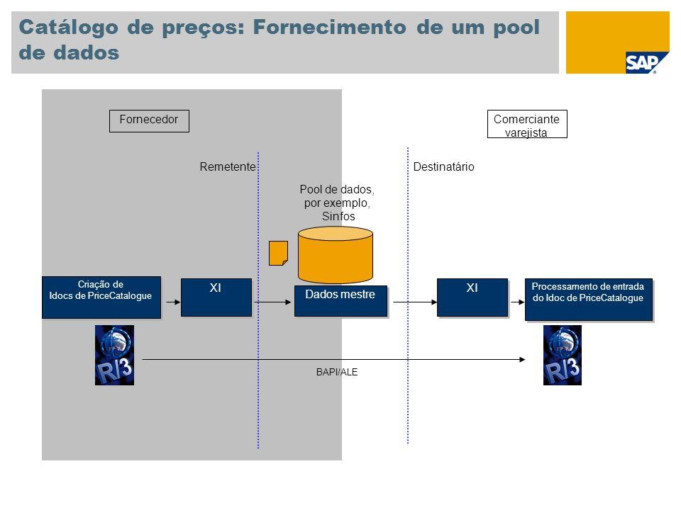 Catálogo de preços: Fornecimento de um pool de dados FornecedorComerciante varejista Dados mestre Pool de dados, por exemplo, Sinfos XI Processamento