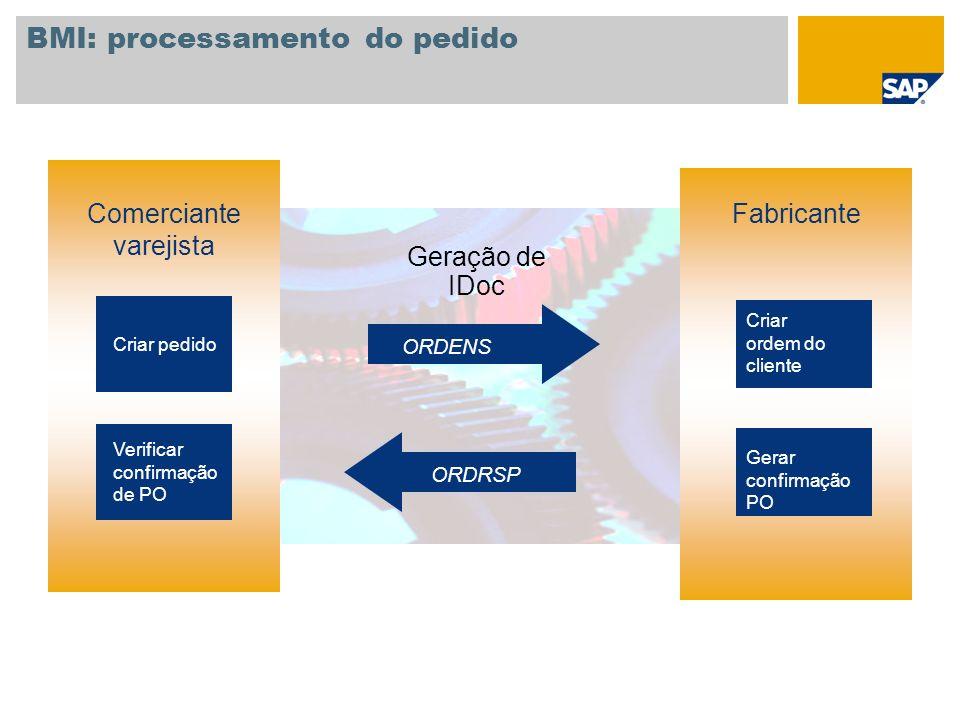BMI: processamento do pedido Criar pedido Verificar confirmação de PO Comerciante varejista Geração de IDoc ORDRSP ORDENS Criar ordem do cliente Gerar