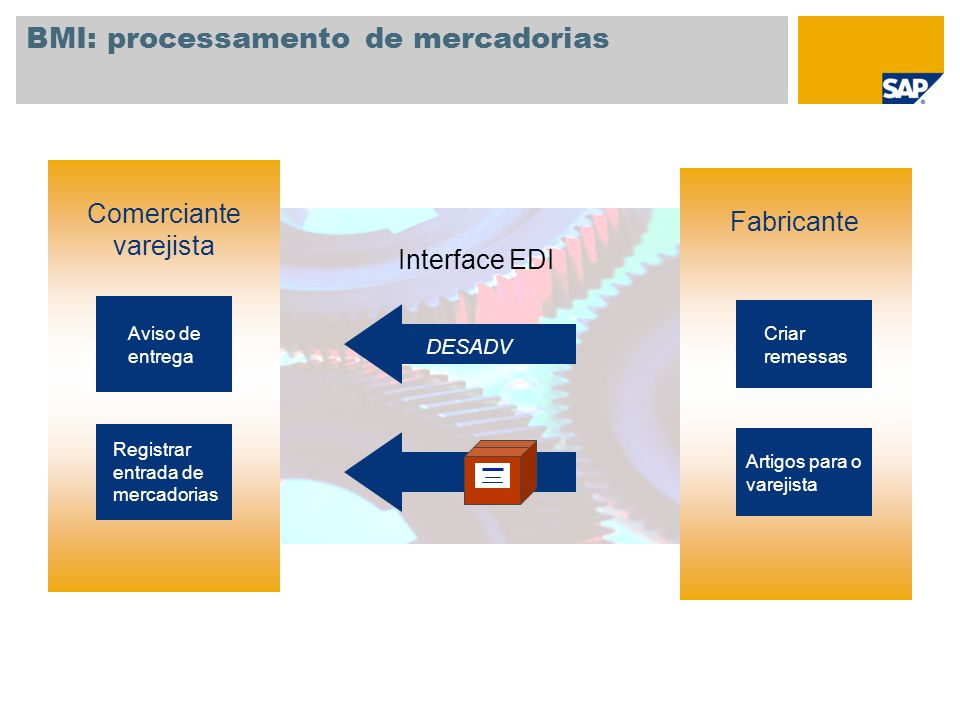 BMI: processamento de mercadorias DESADV Aviso de entrega Registrar entrada de mercadorias Comerciante varejista Criar remessas Artigos para o varejis