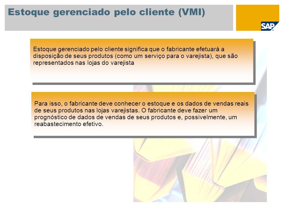 Estoque gerenciado pelo cliente (VMI) Estoque gerenciado pelo cliente significa que o fabricante efetuará a disposição de seus produtos (como um servi