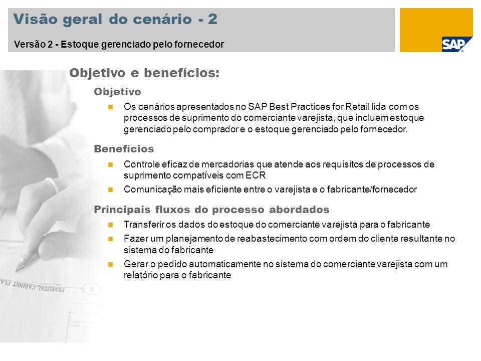 Visão geral do cenário - 2 Versão 1 e versão 2 Obrigatório SAP enhancement package 3 para SAP ERP 6.0 Funções da empresa envolvidas nos fluxos do processo Comprador no comércio Fabricante Aplicações SAP obrigatórias:
