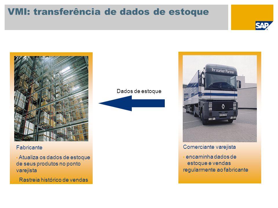 VMI: transferência de dados de estoque Fabricante Atualiza os dados de estoque de seus produtos no ponto varejista Rastreia histórico de vendas Comerc