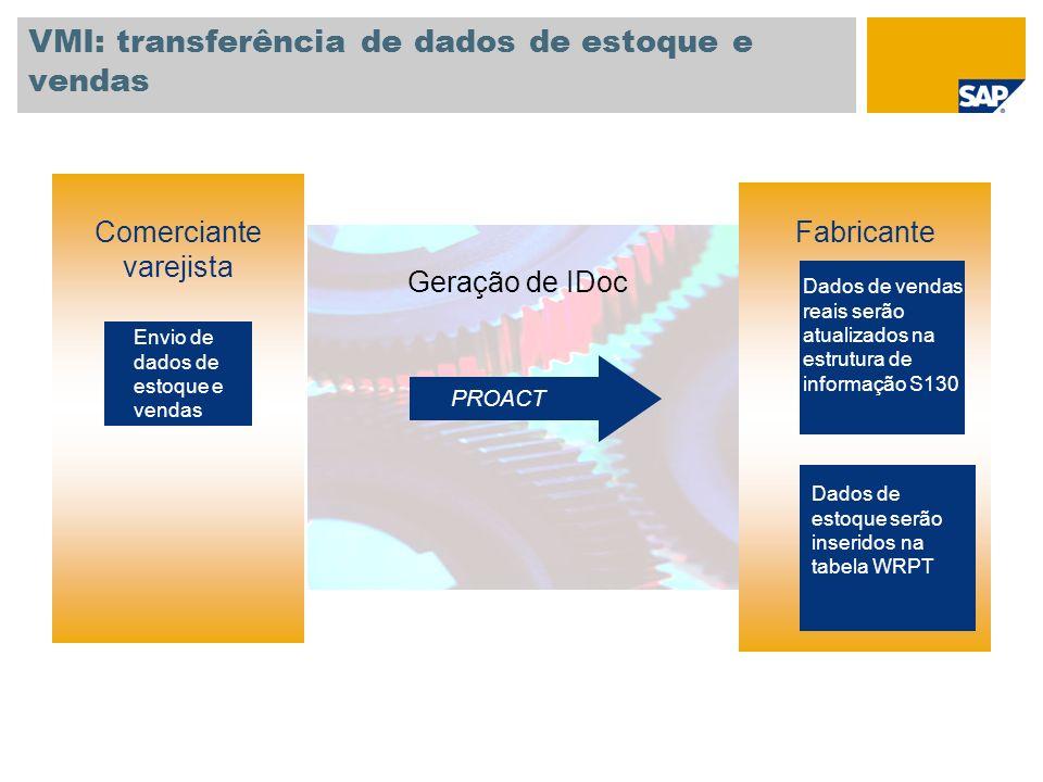 VMI: transferência de dados de estoque e vendas Envio de dados de estoque e vendas Comerciante varejista Geração de IDoc Dados de vendas reais serão a
