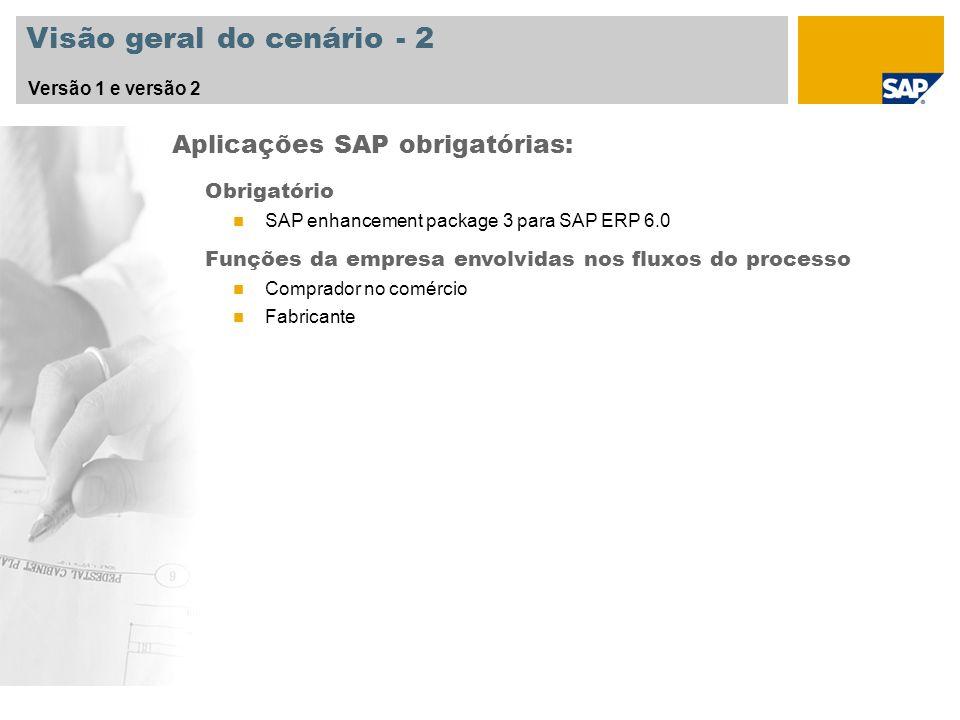 Visão geral do cenário - 2 Versão 1 e versão 2 Obrigatório SAP enhancement package 3 para SAP ERP 6.0 Funções da empresa envolvidas nos fluxos do proc