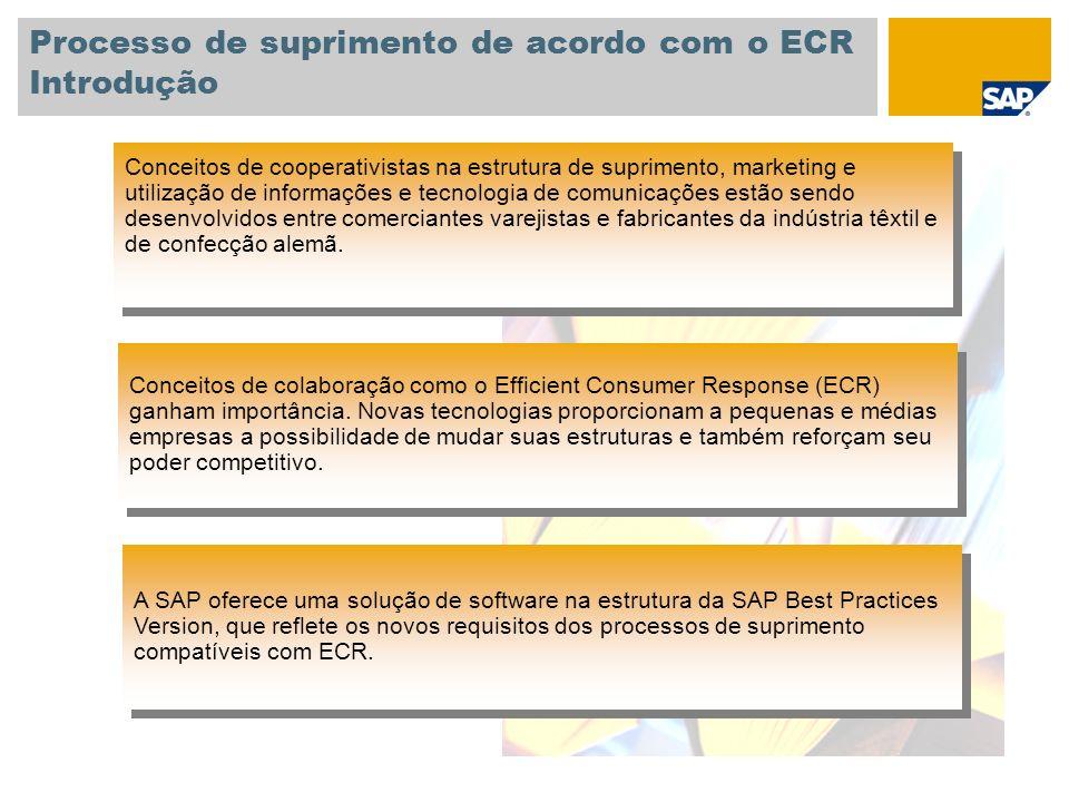 Processo de suprimento de acordo com o ECR Introdução Com o software da SAP você tem a possibilidade de incentivar o fabricante e, também, o comerciante varejista.