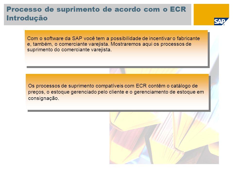 Processo de suprimento de acordo com o ECR Introdução Com o software da SAP você tem a possibilidade de incentivar o fabricante e, também, o comercian