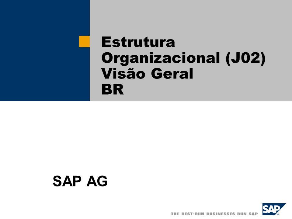 SAP AG 2004, Title of Presentation, Speaker Name / 2 Estrutura Organizacional (J02) Propósito Definir uma estrutura organizacional genérica cobrindo Contabilidade Financeira / Contabilidade de Custos (FI/CO) e Vendas e Distribuição / Administração de Materiais (SD/MM) incluída no SAP Best Practices Baseline Package Permite modificar essa estrutura organizacional genérica e agregar novas unidades organizacionais Provê uma base que pode ser complementada com outros building blocks MM Core J05 Org.