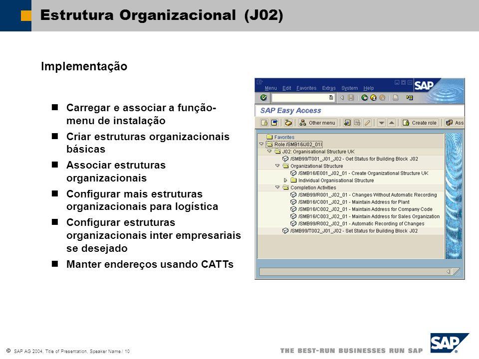 SAP AG 2004, Title of Presentation, Speaker Name / 10 Estrutura Organizacional (J02) Implementação Carregar e associar a função- menu de instalação Cr