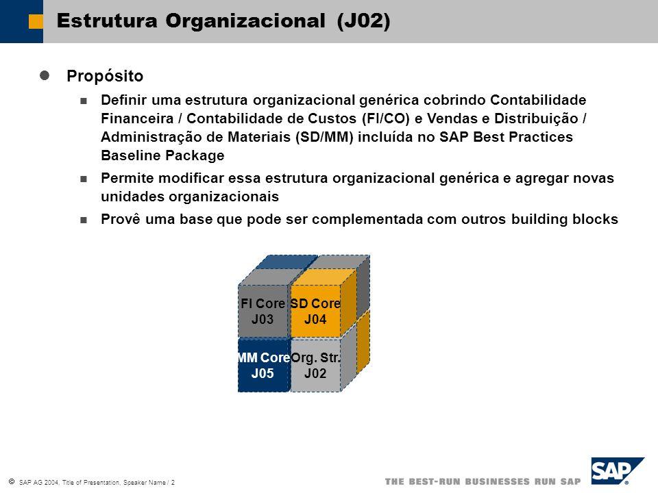 SAP AG 2004, Title of Presentation, Speaker Name / 3 Estrutura Organizacional (J02) Mandante Área de Contabilidade de Custos BP01 Empresa BP01 Empresa BP0X Visão Geral para FI/CO Área de Controle de Crédito BP01 Área de Administração Financeira BP01 Vermelho: valores propostos Sociedade BP0001 Área de Resultados BPBR Área de RH BP01 Subárea de RH 0002 Intercompany Processing Área de RH BP0X Subárea de RH 0001 Subárea de RH 0002