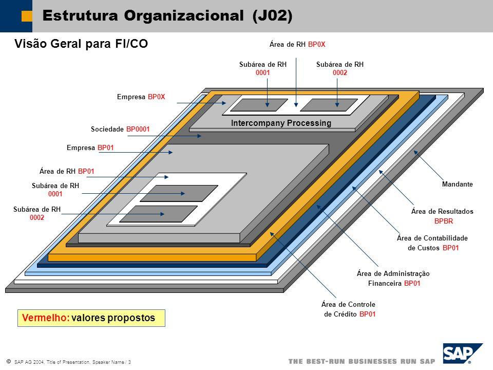 SAP AG 2004, Title of Presentation, Speaker Name / 3 Estrutura Organizacional (J02) Mandante Área de Contabilidade de Custos BP01 Empresa BP01 Empresa