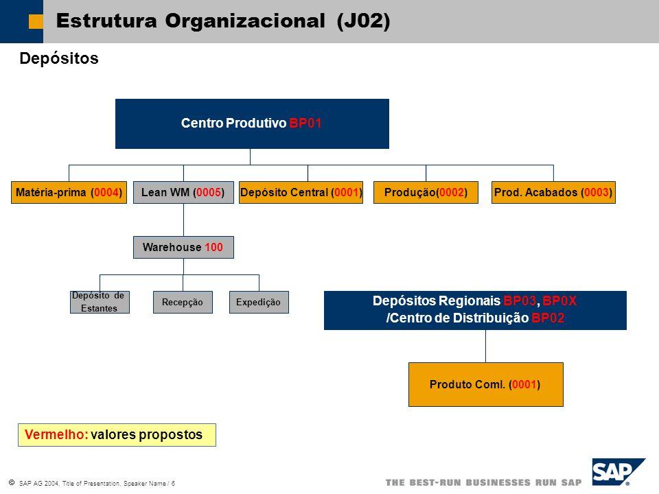 SAP AG 2004, Title of Presentation, Speaker Name / 6 Estrutura Organizacional (J02) Centro Produtivo BP01 Matéria-prima (0004)Lean WM (0005)Produção(0