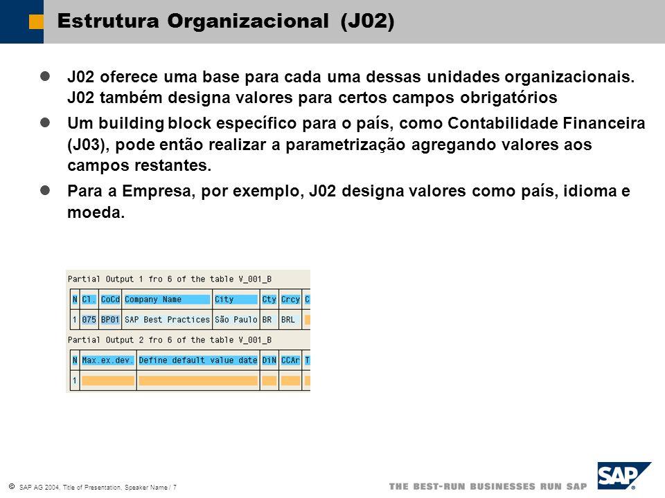 SAP AG 2004, Title of Presentation, Speaker Name / 8 Parâmetros Específicos do País (J02) ObjetoBR (Brasil) Calendário de FábricaBR Grupo de Países37 MoedaBRL Área de ResultadosBPBR Filiais0001, 002, 003