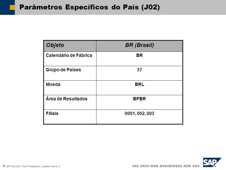 SAP AG 2004, Title of Presentation, Speaker Name / 9 Estrutura Organizacional (J02) Conteúdo Função-menu de instalação /SMB41/J02_01I Conjunto de Configurações de Negócio (BC Sets) para criar, especificar e associar elementos básicos e adicionais de logística e inter empresarial CATTs para criação de endereços Guia de instalação para instalação automática (método preferido!) Guia de configuração para instalação manual Estrutura organizacional pré configurada Documento mestre que lista cada componente pertencente ao building block