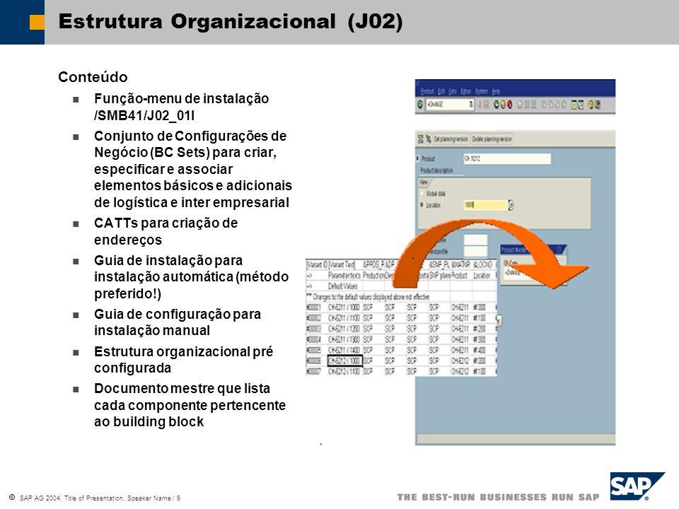 SAP AG 2004, Title of Presentation, Speaker Name / 10 Estrutura Organizacional (J02) Implementação Carregar e associar a função- menu de instalação Criar estruturas organizacionais básicas Associar estruturas organizacionais Configurar mais estruturas organizacionais para logística Configurar estruturas organizacionais inter empresariais se desejado Manter endereços usando CATTs