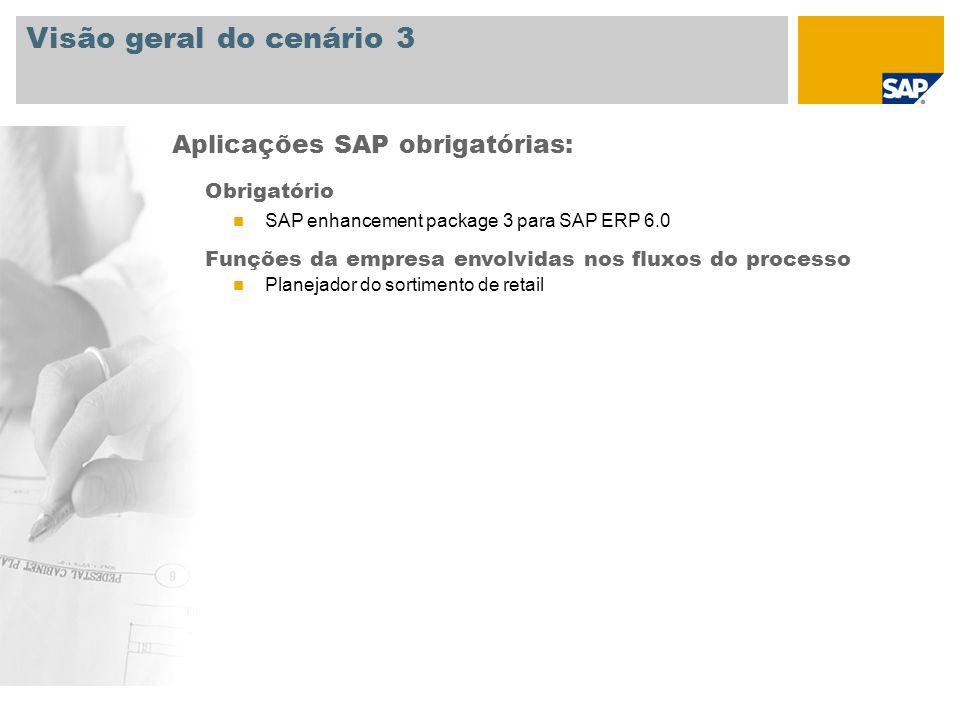 Visão geral do cenário 3 Obrigatório SAP enhancement package 3 para SAP ERP 6.0 Funções da empresa envolvidas nos fluxos do processo Planejador do sortimento de retail Aplicações SAP obrigatórias: