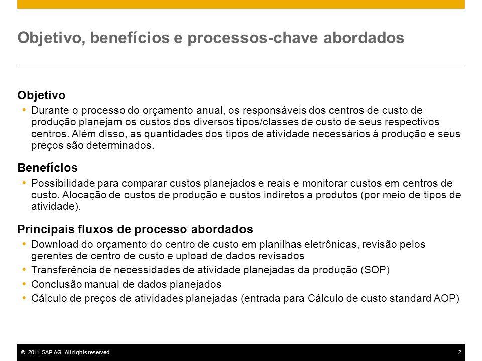 ©2011 SAP AG. All rights reserved.2 Objetivo, benefícios e processos-chave abordados Objetivo Durante o processo do orçamento anual, os responsáveis d