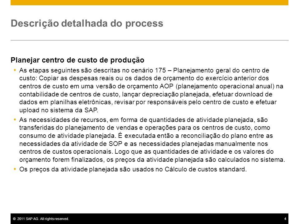©2011 SAP AG. All rights reserved.4 Descrição detalhada do process Planejar centro de custo de produção As etapas seguintes são descritas no cenário 1