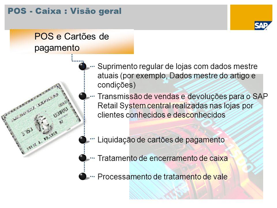 POS - Caixa : Visão geral POS e Cartões de pagamento Liquidação de cartões de pagamento Tratamento de encerramento de caixa Processamento de tratament