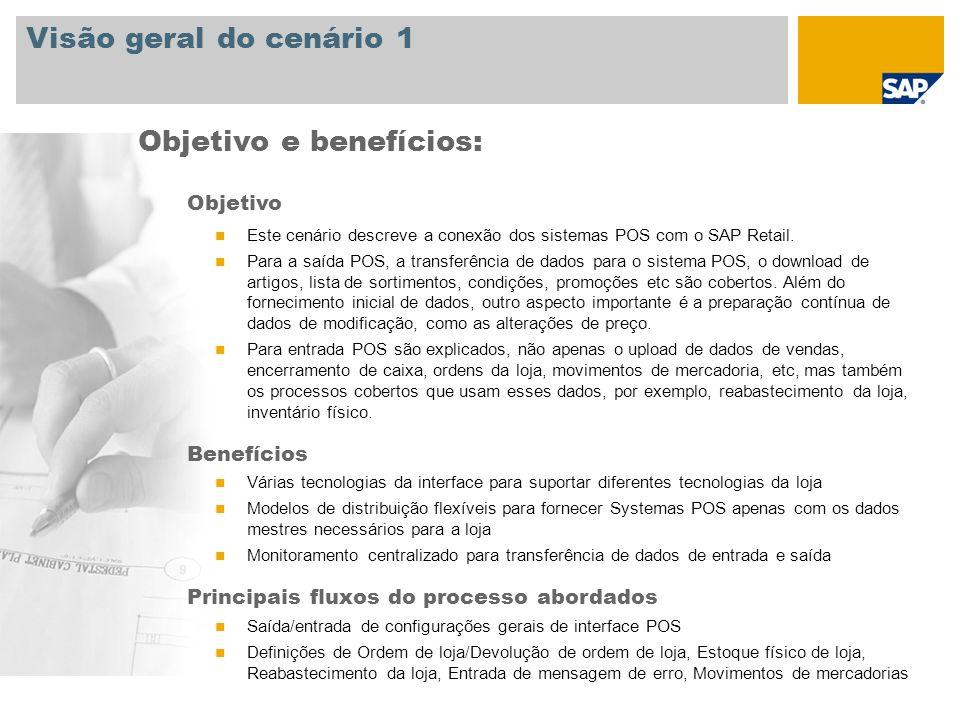 Visão geral do cenário 1 Objetivo Este cenário descreve a conexão dos sistemas POS com o SAP Retail. Para a saída POS, a transferência de dados para o