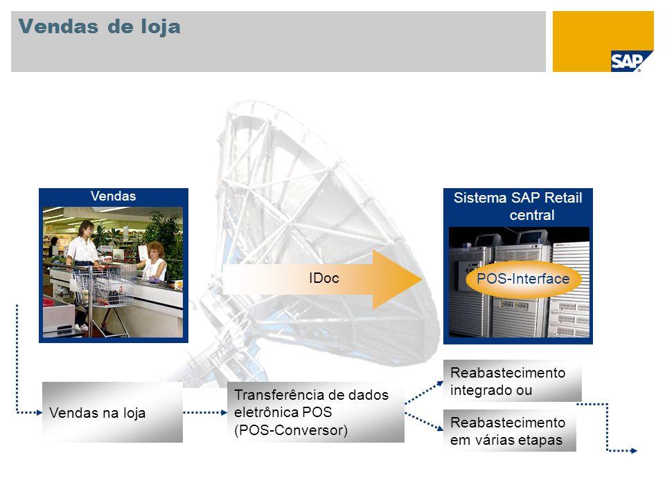 Vendas de loja Vendas Vendas na loja Reabastecimento em várias etapas Transferência de dados eletrônica POS (POS-Conversor) IDoc Sistema SAP Retail ce