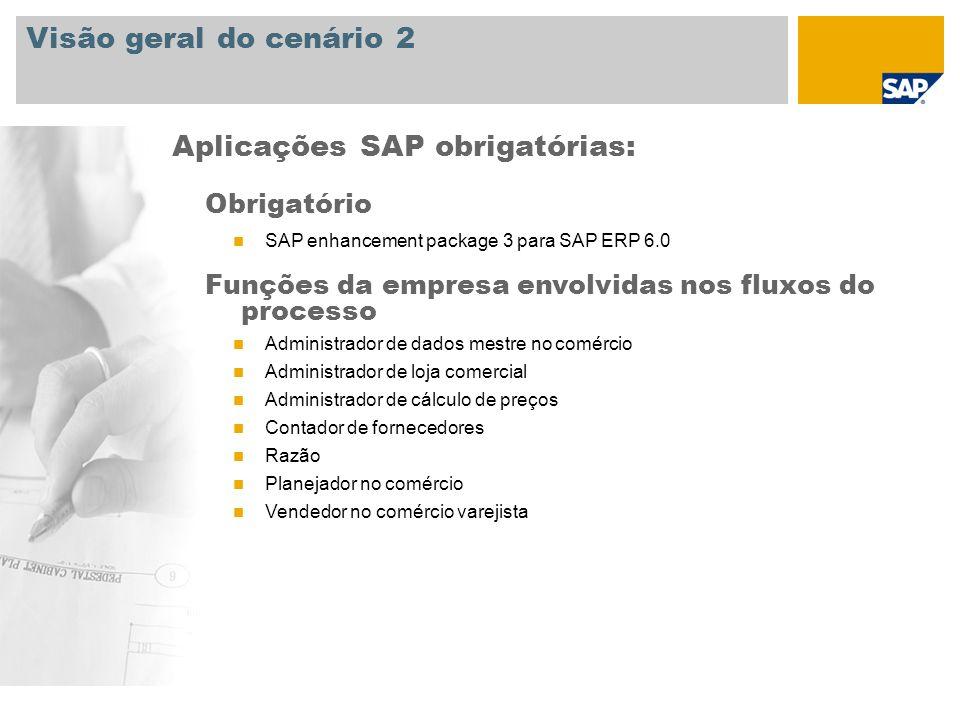 Visão geral do cenário 2 Obrigatório SAP enhancement package 3 para SAP ERP 6.0 Funções da empresa envolvidas nos fluxos do processo Administrador de