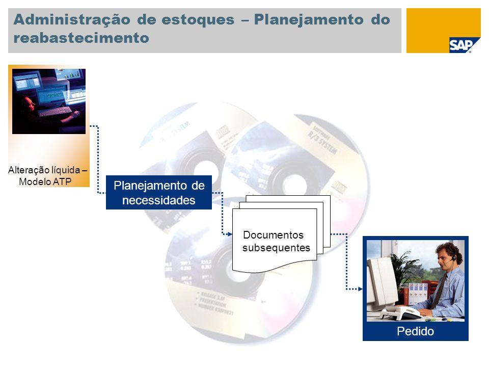 Administração de estoques – Planejamento do reabastecimento Alteração líquida – Modelo ATP Planejamento de necessidades Documentos subsequentes Pedido