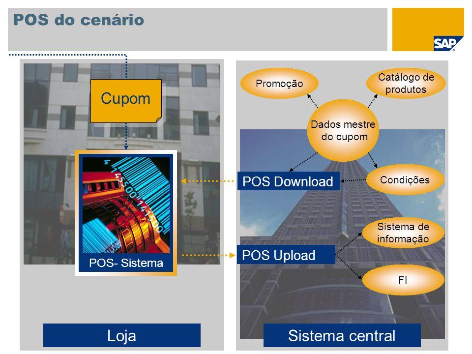 POS do cenário Loja Sistema central POS Upload POS Download Dados mestre do cupom Promoção Sistema de informação FI Catálogo de produtos Condições POS