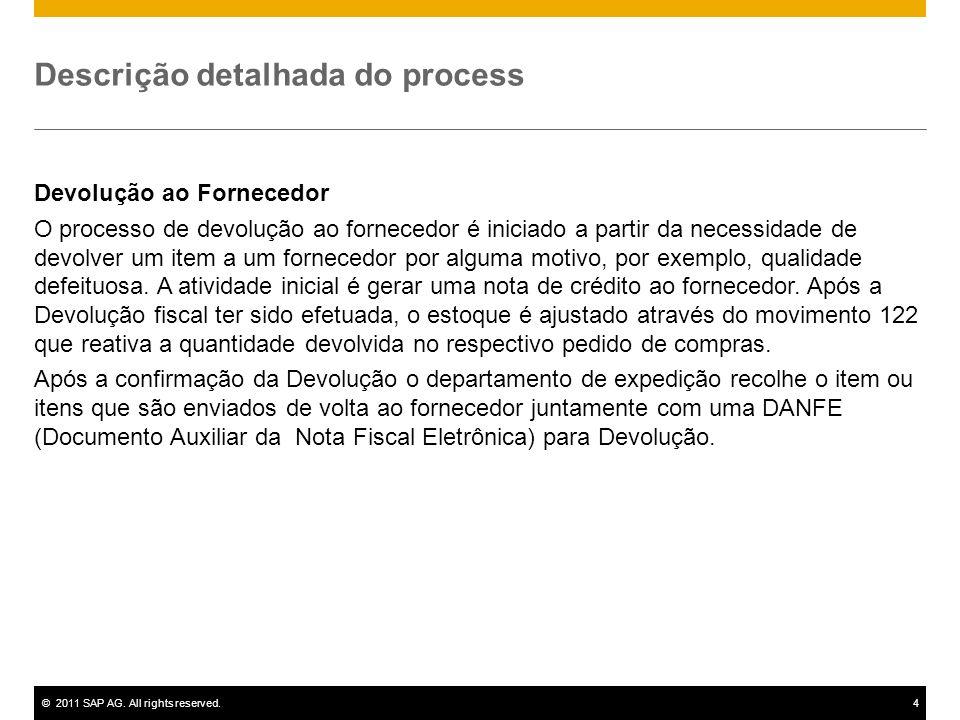 ©2011 SAP AG. All rights reserved.4 Descrição detalhada do process Devolução ao Fornecedor O processo de devolução ao fornecedor é iniciado a partir d