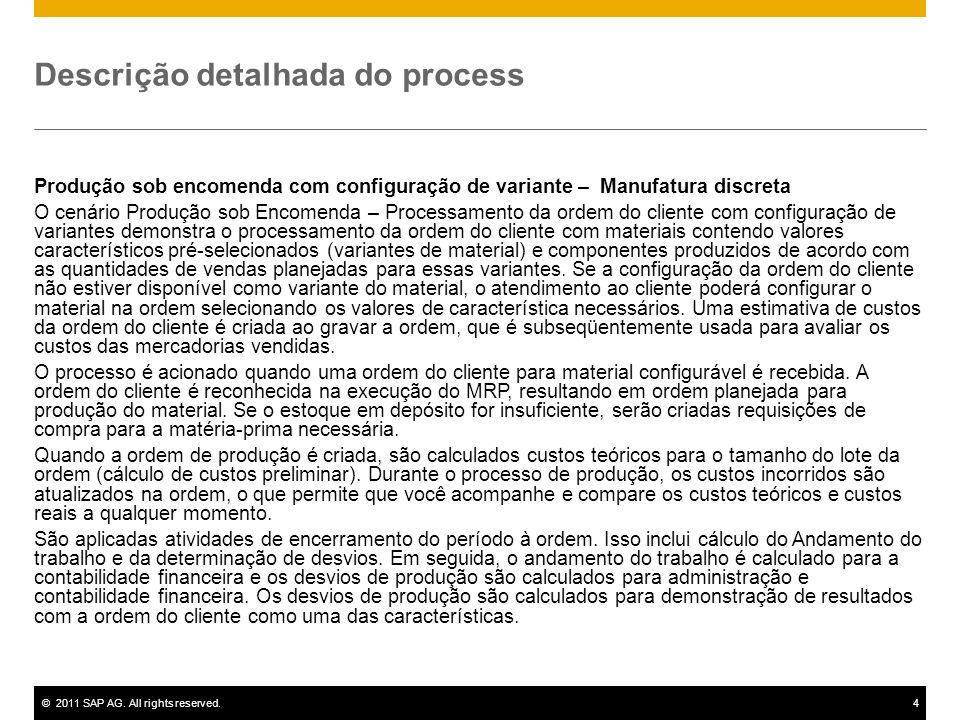 ©2011 SAP AG. All rights reserved.4 Descrição detalhada do process Produção sob encomenda com configuração de variante – Manufatura discreta O cenário